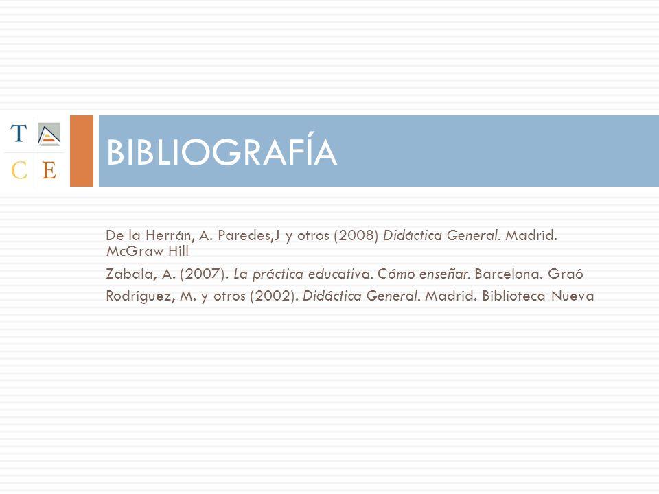 BIBLIOGRAFÍADe la Herrán, A. Paredes,J y otros (2008) Didáctica General. Madrid. McGraw Hill.