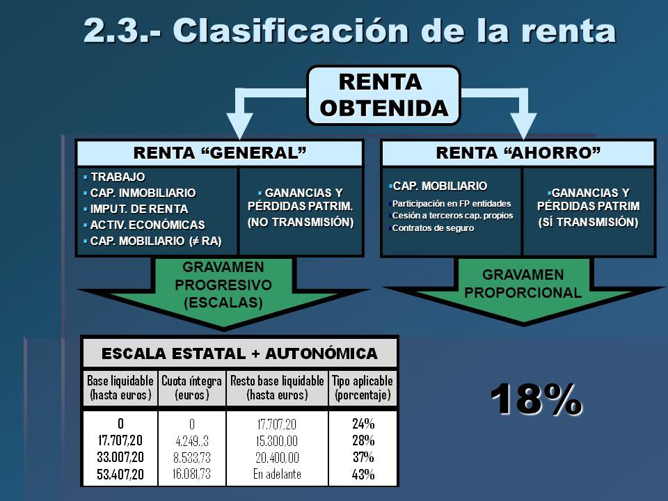 2.3.- Clasificación de la renta