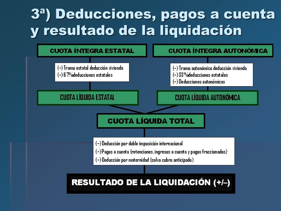 3ª) Deducciones, pagos a cuenta y resultado de la liquidación