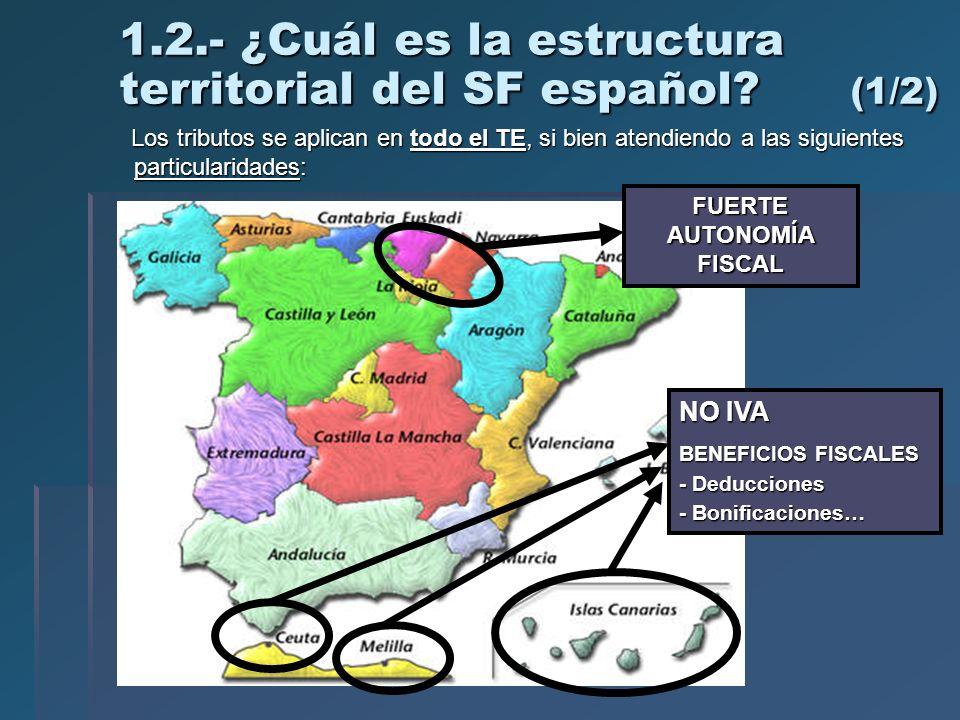 1.2.- ¿Cuál es la estructura territorial del SF español (1/2)