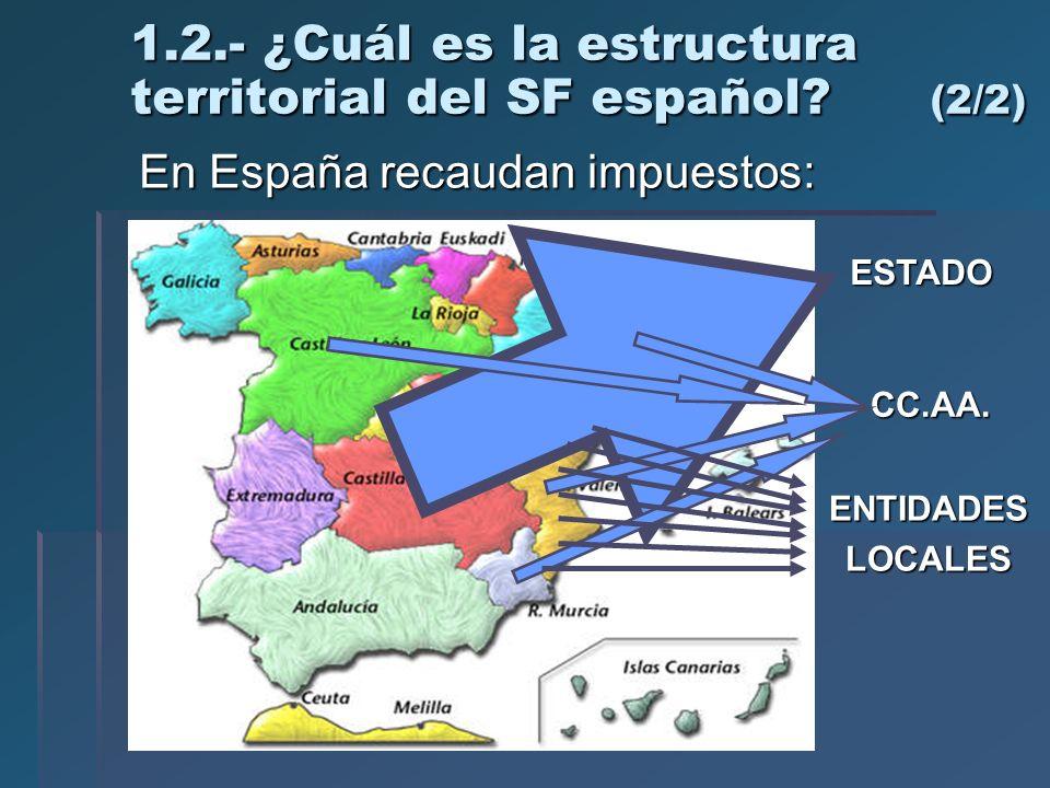 1.2.- ¿Cuál es la estructura territorial del SF español (2/2)