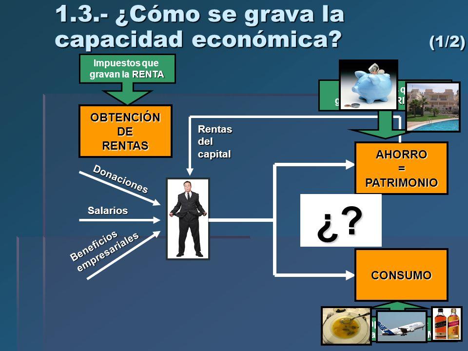 ¿ 1.3.- ¿Cómo se grava la capacidad económica (1/2) OBTENCIÓN DE
