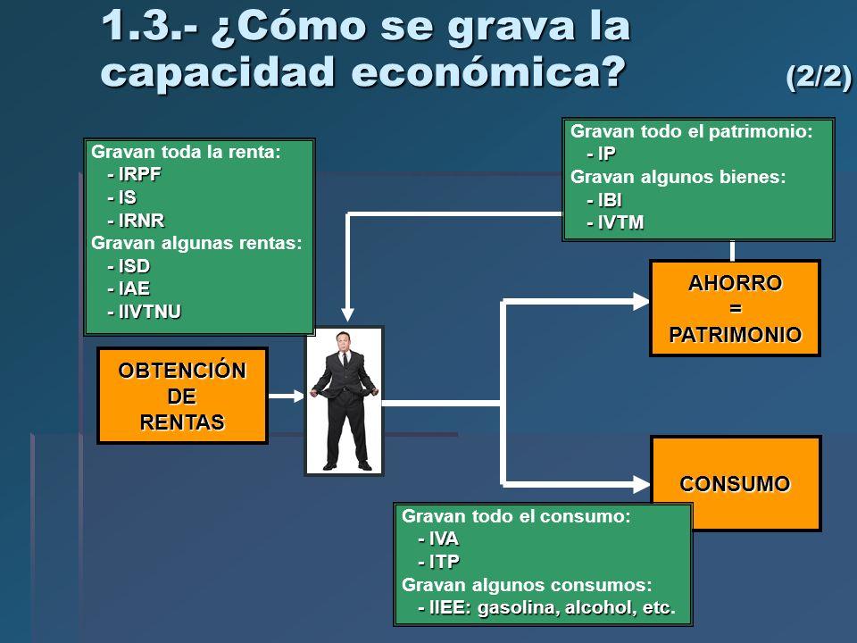 1.3.- ¿Cómo se grava la capacidad económica (2/2)