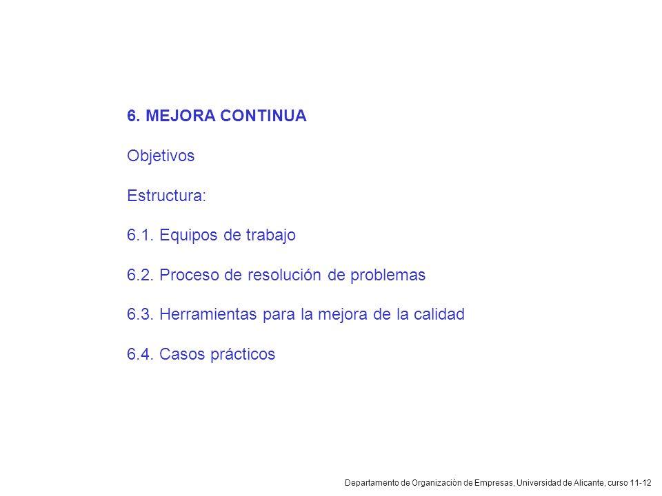 6.2. Proceso de resolución de problemas