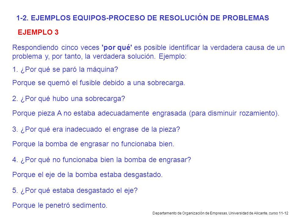1-2. EJEMPLOS EQUIPOS-PROCESO DE RESOLUCIÓN DE PROBLEMAS