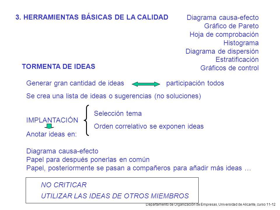 3. HERRAMIENTAS BÁSICAS DE LA CALIDAD Diagrama causa-efecto