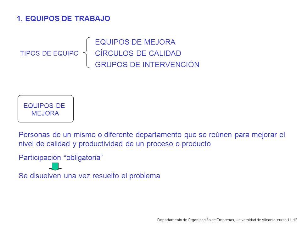 GRUPOS DE INTERVENCIÓN