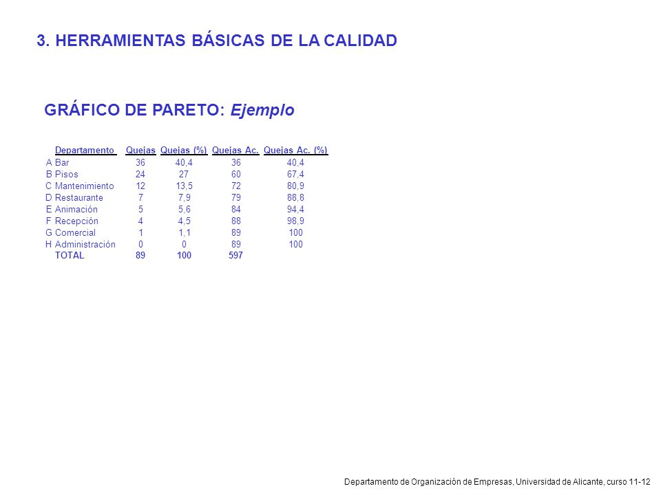 3. HERRAMIENTAS BÁSICAS DE LA CALIDAD
