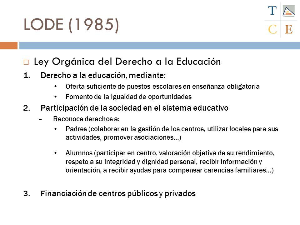 LODE (1985) Ley Orgánica del Derecho a la Educación