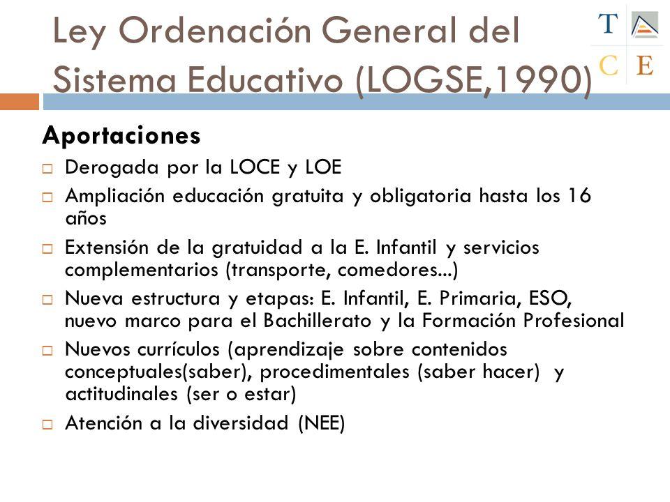 Ley Ordenación General del Sistema Educativo (LOGSE,1990)