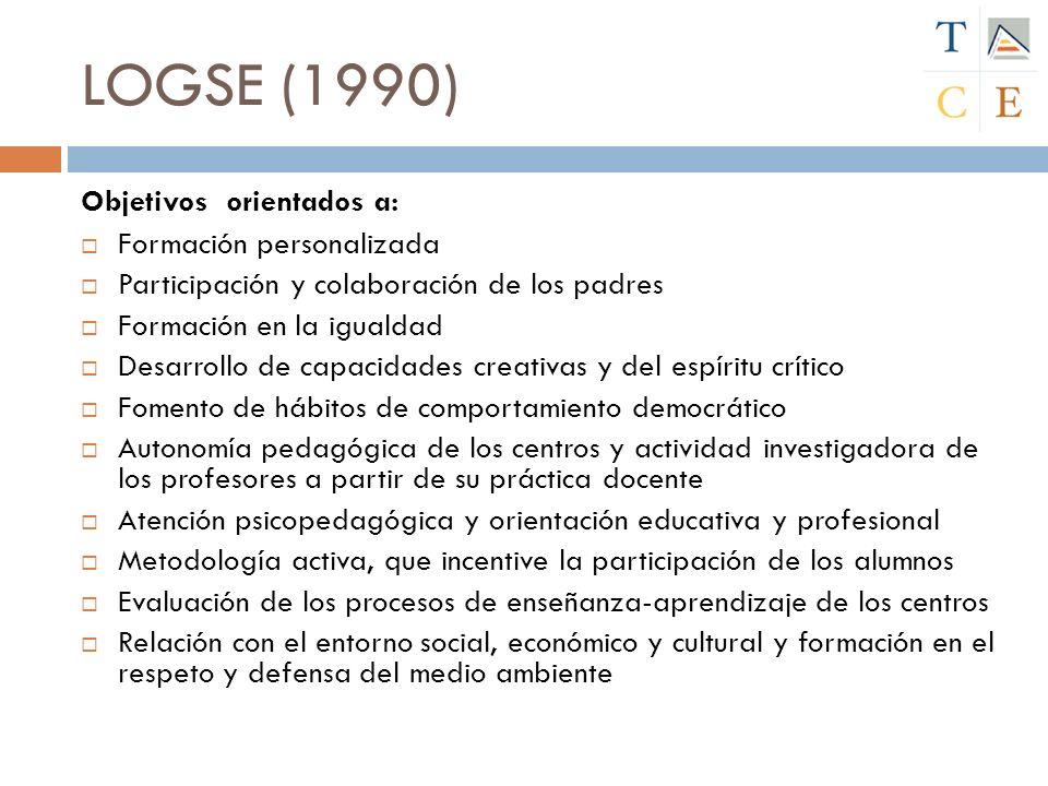 LOGSE (1990) Objetivos orientados a: Formación personalizada