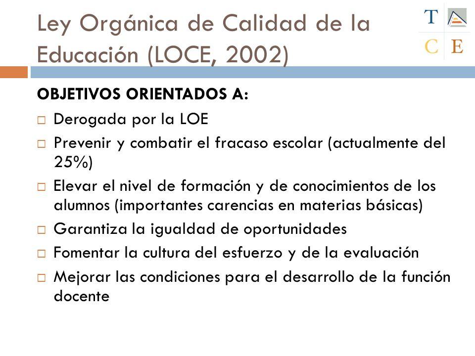 Ley Orgánica de Calidad de la Educación (LOCE, 2002)