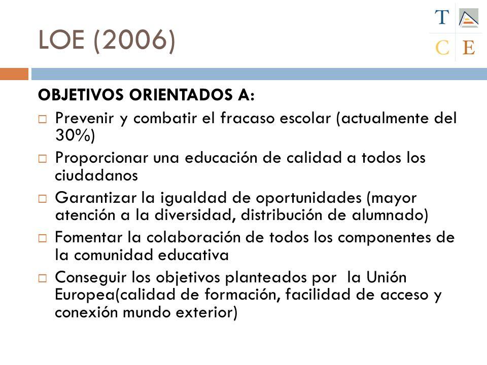 LOE (2006) OBJETIVOS ORIENTADOS A: