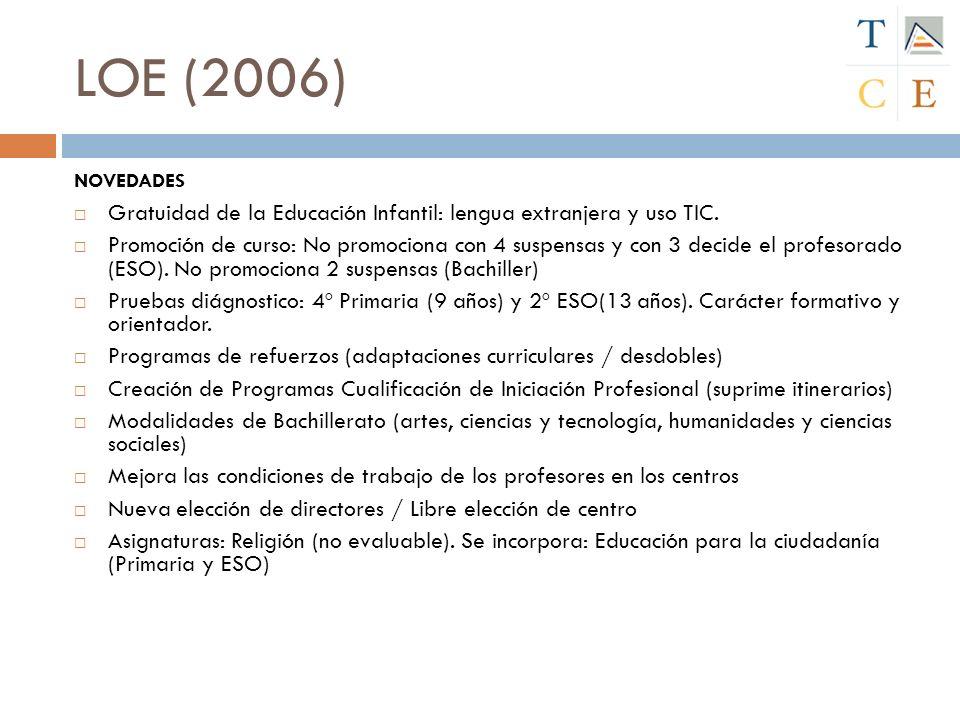 LOE (2006)NOVEDADES. Gratuidad de la Educación Infantil: lengua extranjera y uso TIC.