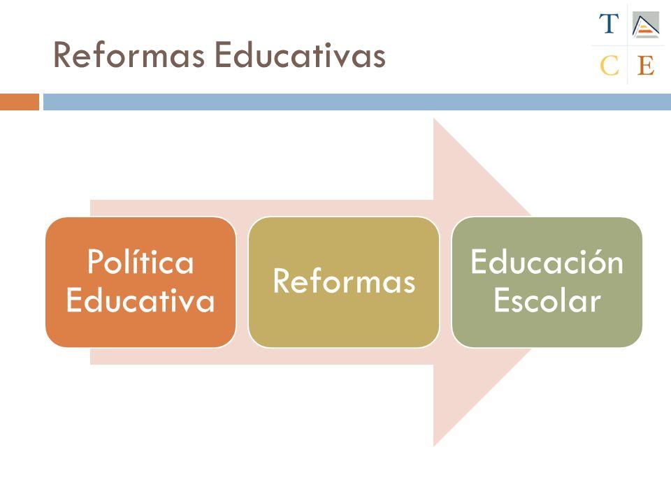Reformas Educativas Política Educativa Reformas Educación Escolar