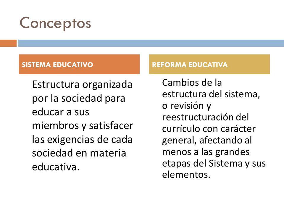 Conceptos SISTEMA EDUCATIVO. REFORMA EDUCATIVA.