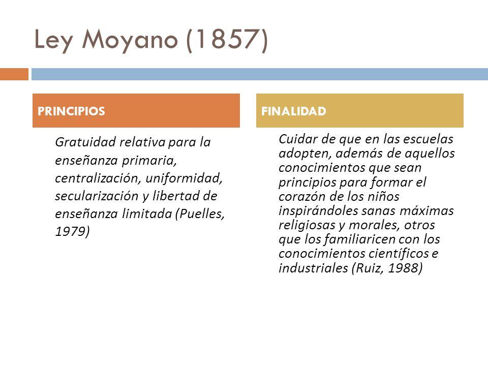 Ley Moyano (1857) PRINCIPIOS. FINALIDAD.