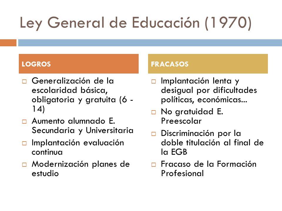 Ley General de Educación (1970)