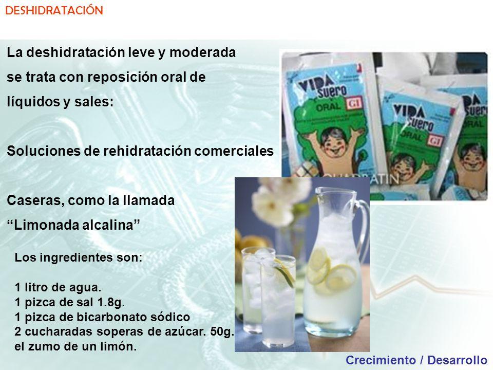 La deshidratación leve y moderada se trata con reposición oral de