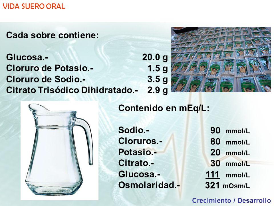 Citrato Trisódico Dihidratado.- 20.0 g 1.5 g 3.5 g 2.9 g