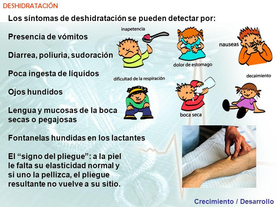 Los síntomas de deshidratación se pueden detectar por:
