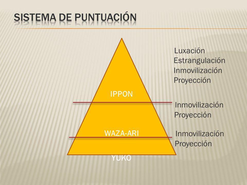 SISTEMA DE PUNTUACIÓN Proyección IPPON WAZA-ARI YUKO Luxación