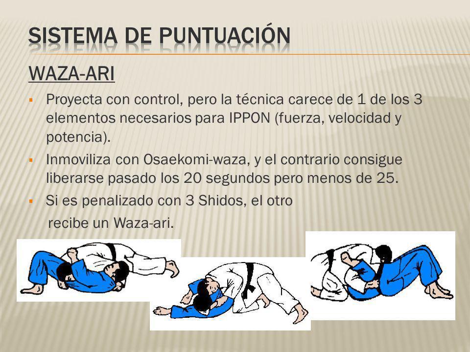 SISTEMA DE PUNTUACIÓN WAZA-ARI