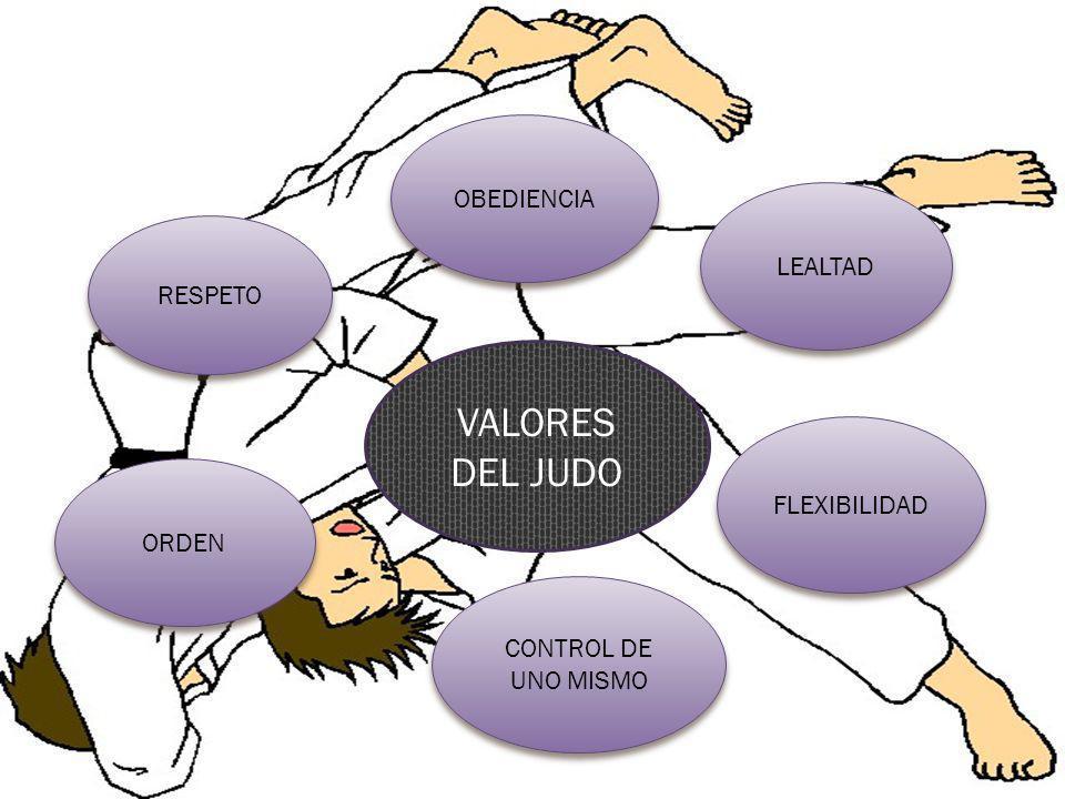 VALORES DEL JUDO VALORES DEL JUDO OBEDIENCIA LEALTAD RESPETO
