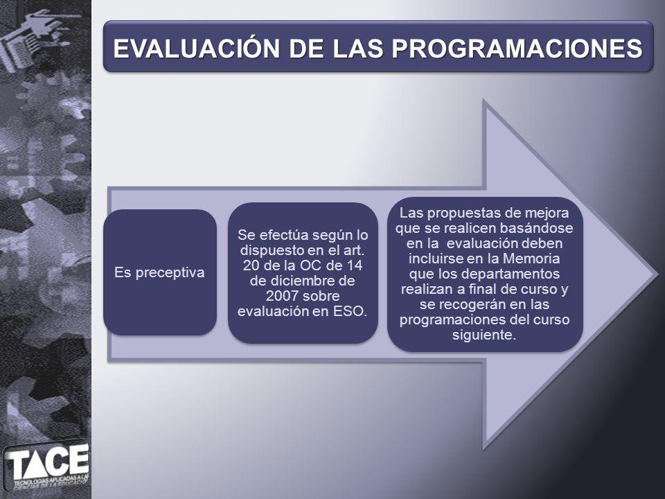 EVALUACIÓN DE LAS PROGRAMACIONES