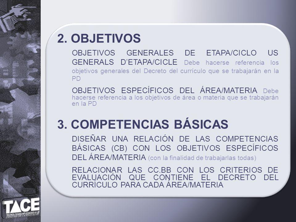 2. OBJETIVOS 3. COMPETENCIAS BÁSICAS