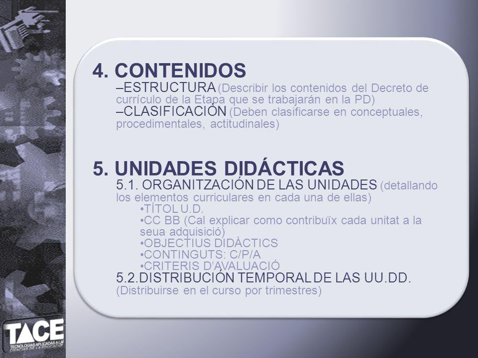 4. CONTENIDOS 5. UNIDADES DIDÁCTICAS