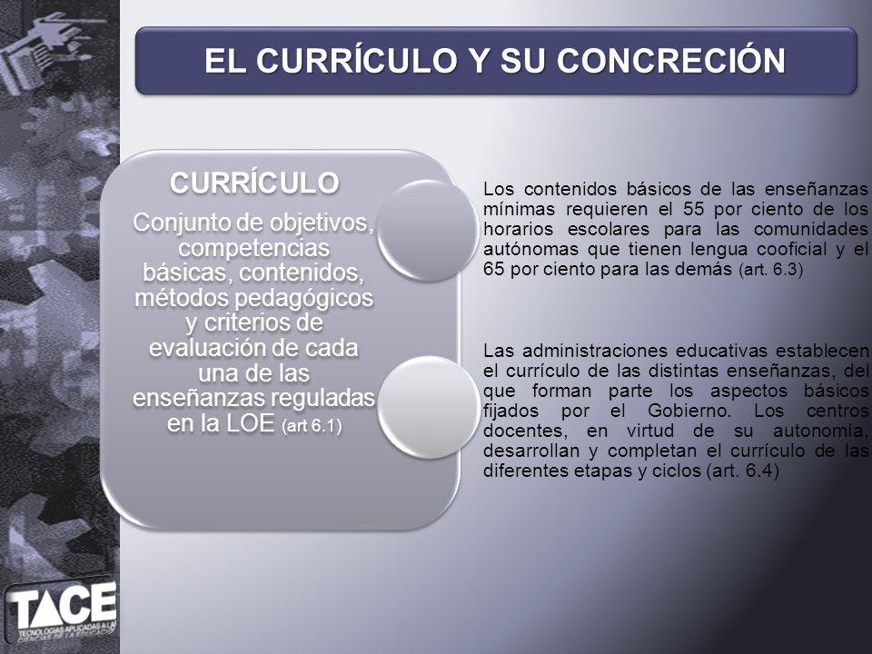 EL CURRÍCULO Y SU CONCRECIÓN