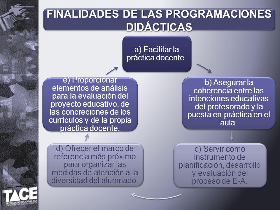 FINALIDADES DE LAS PROGRAMACIONES DIDÁCTICAS