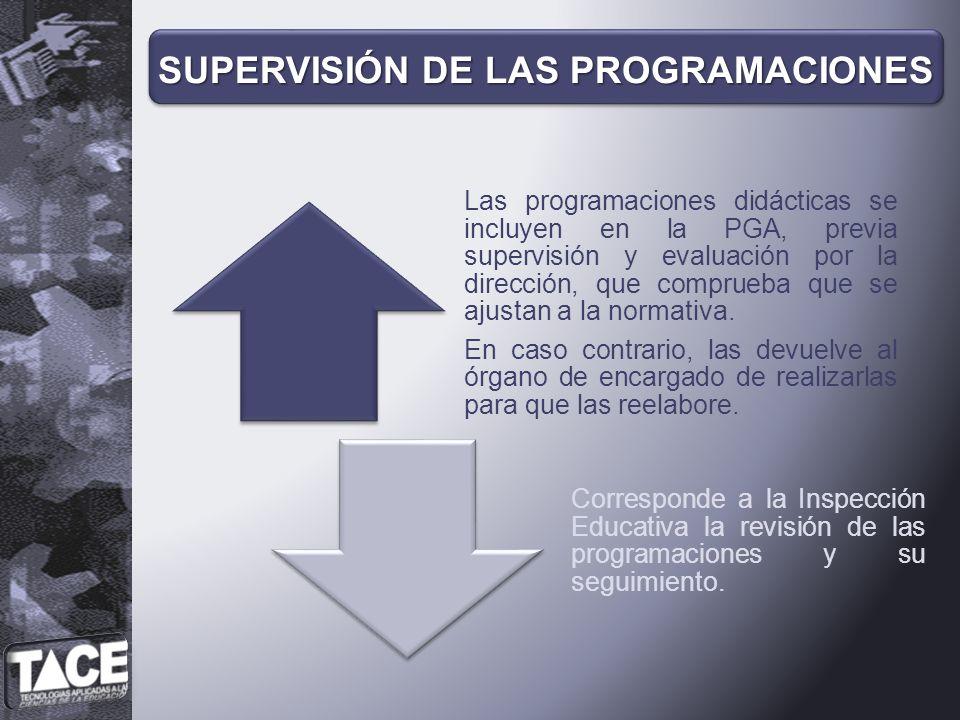 SUPERVISIÓN DE LAS PROGRAMACIONES