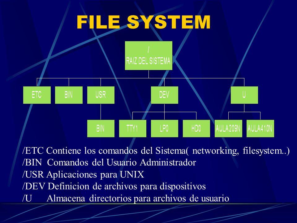 FILE SYSTEM /ETC Contiene los comandos del Sistema( networking, filesystem..) /BIN Comandos del Usuario Administrador.