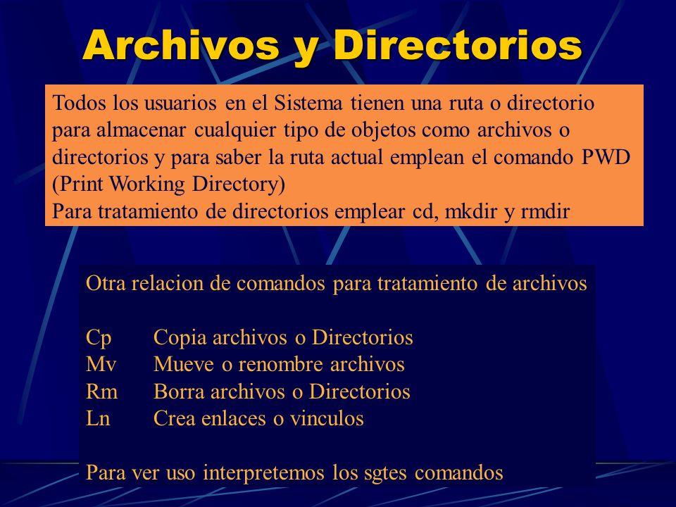 Archivos y Directorios