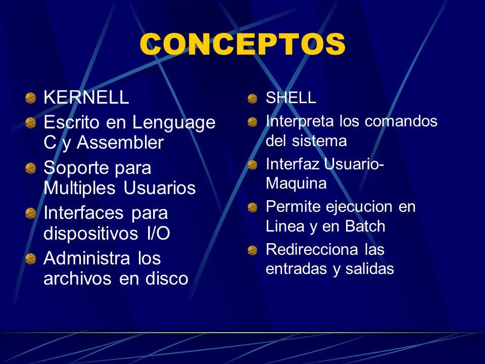 CONCEPTOS KERNELL Escrito en Lenguage C y Assembler