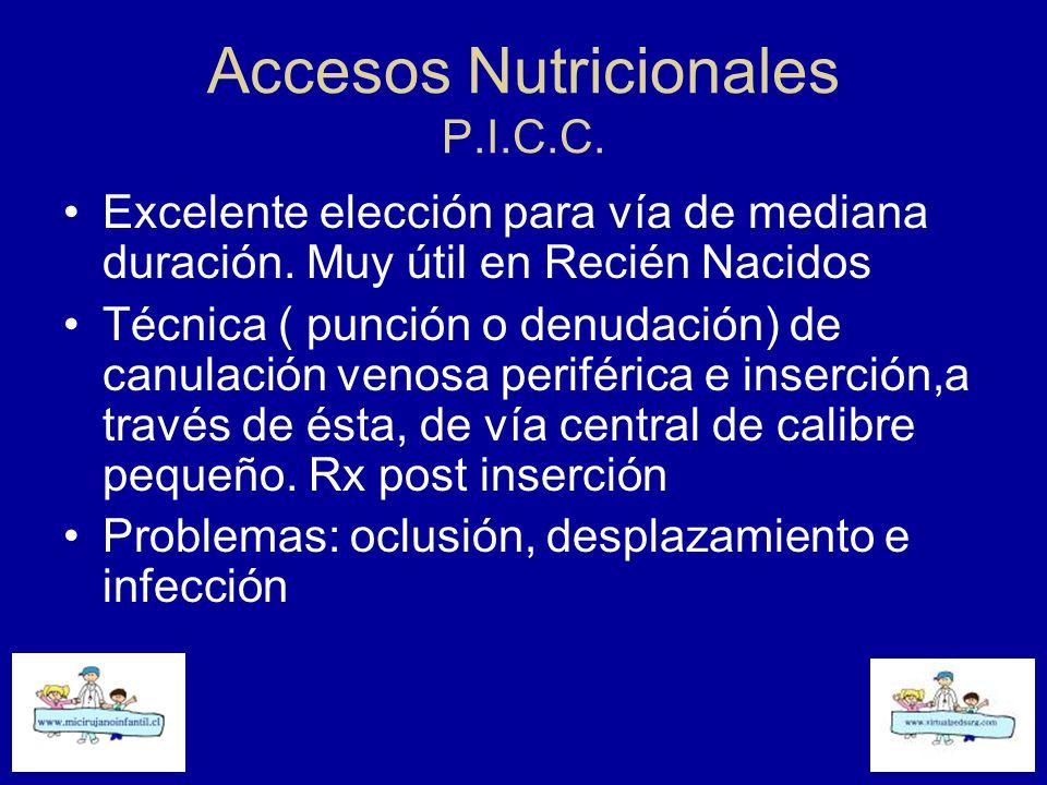Accesos Nutricionales P.I.C.C.