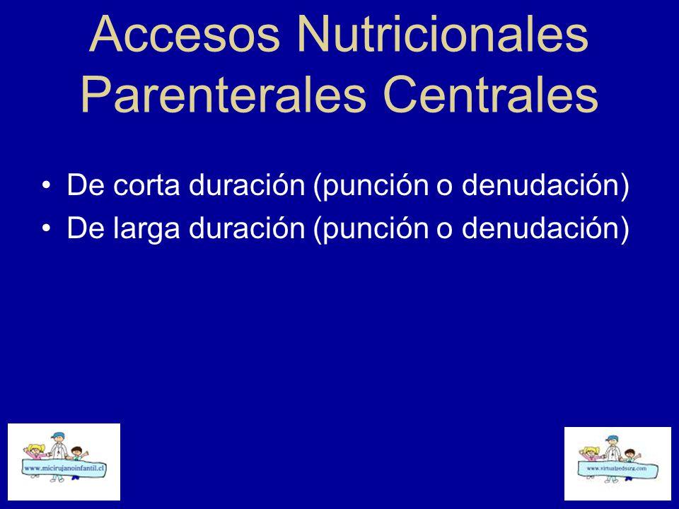 Accesos Nutricionales Parenterales Centrales
