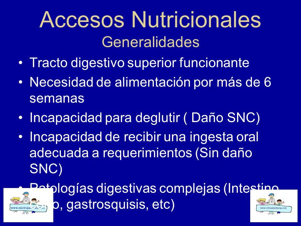 Accesos Nutricionales Generalidades