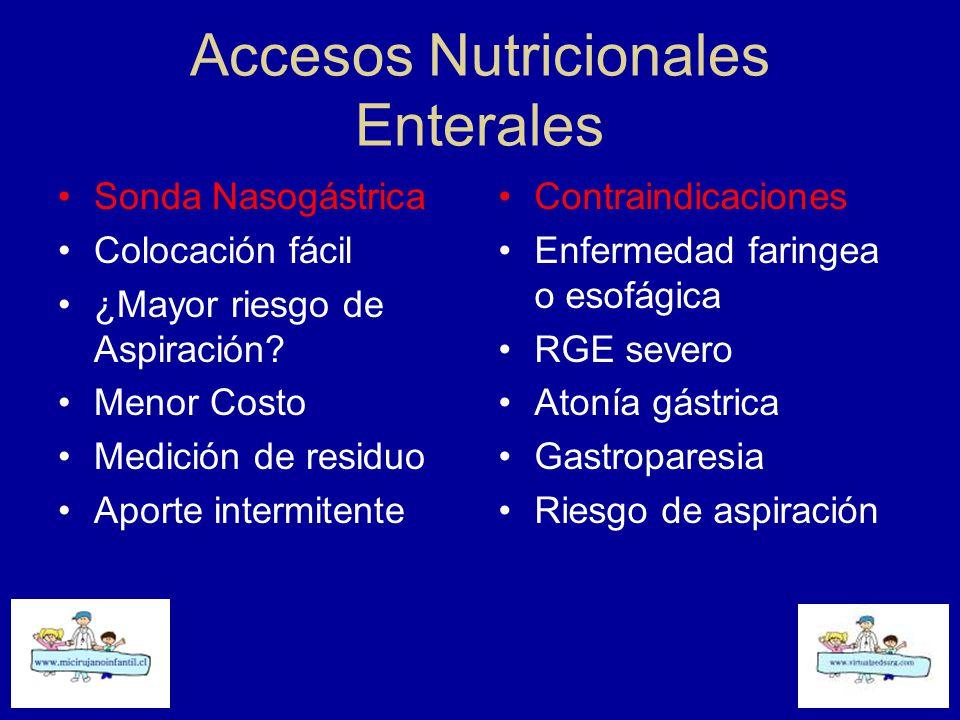Accesos Nutricionales Enterales