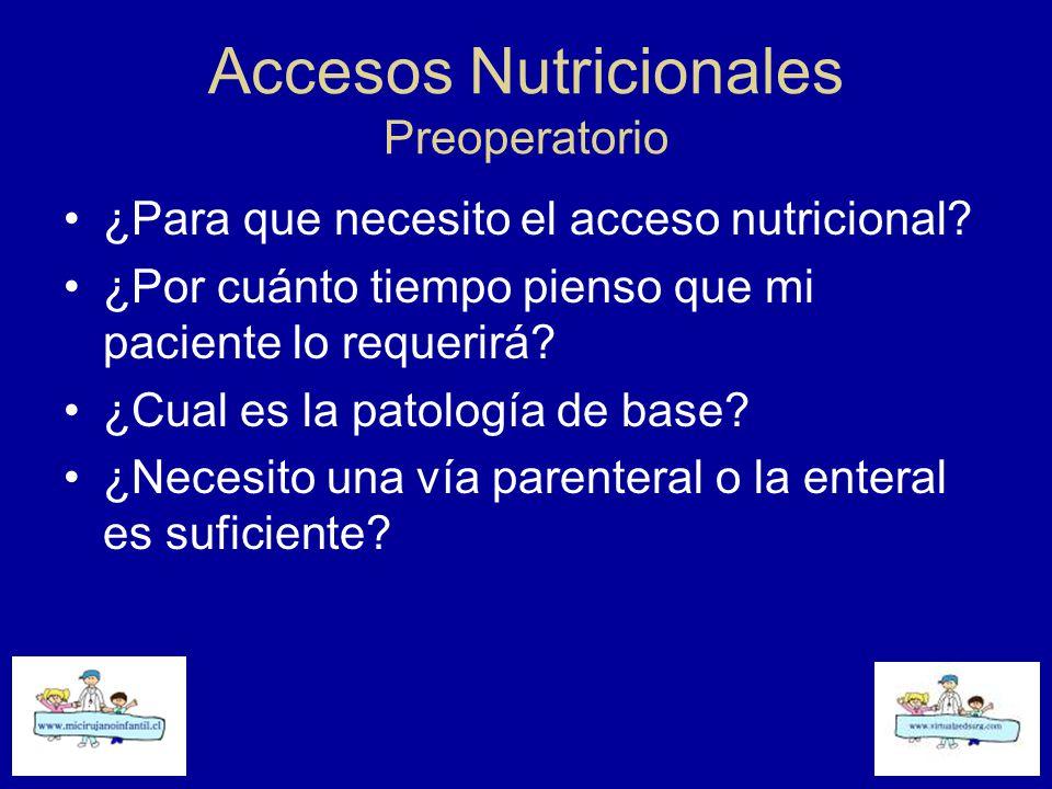 Accesos Nutricionales Preoperatorio