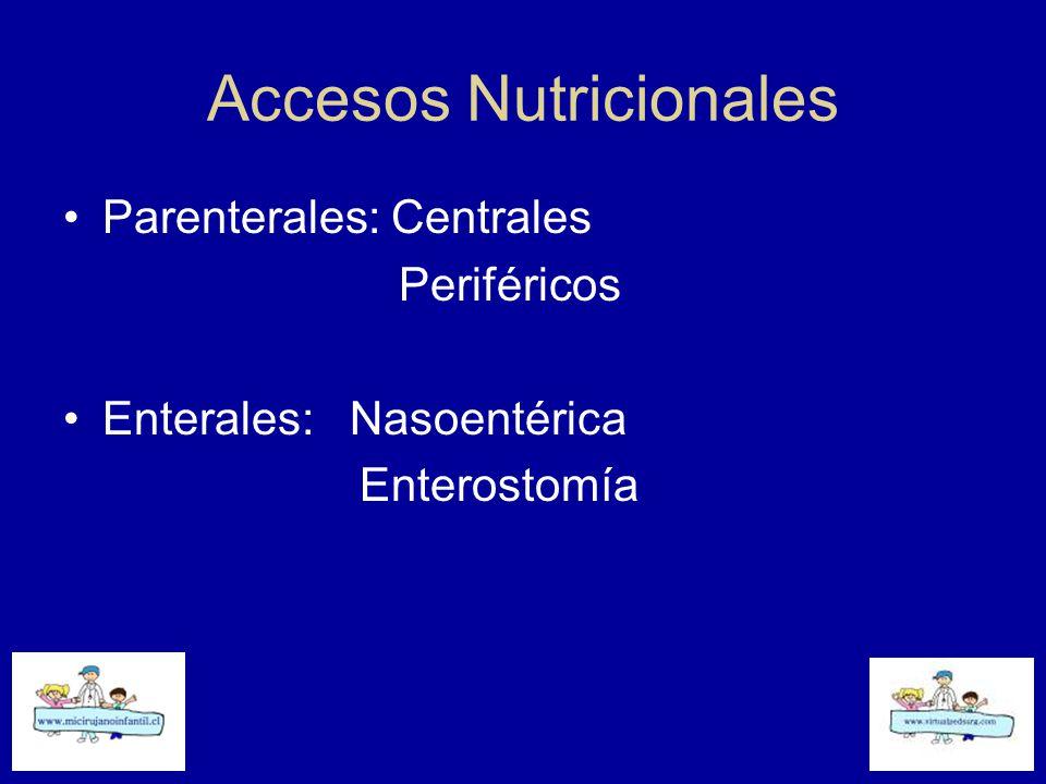 Accesos Nutricionales