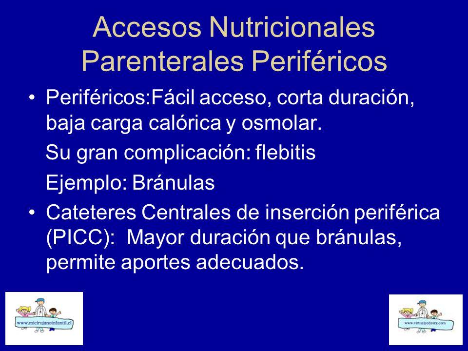 Accesos Nutricionales Parenterales Periféricos