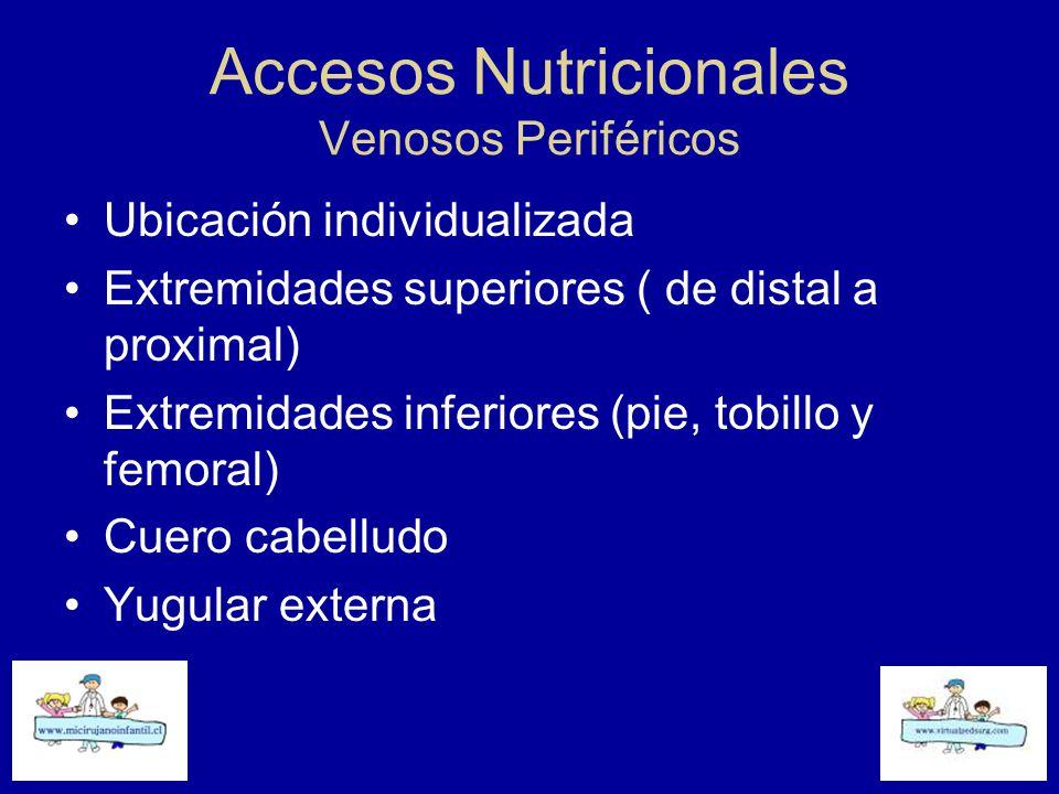 Accesos Nutricionales Venosos Periféricos