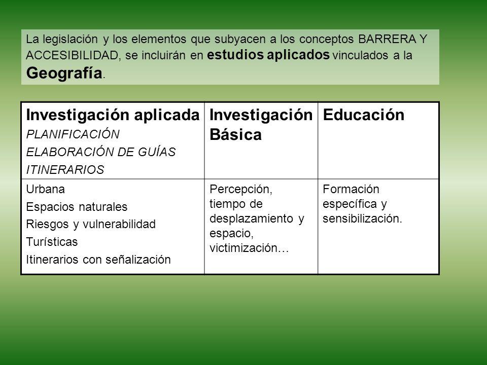 Investigación aplicada Investigación Básica Educación