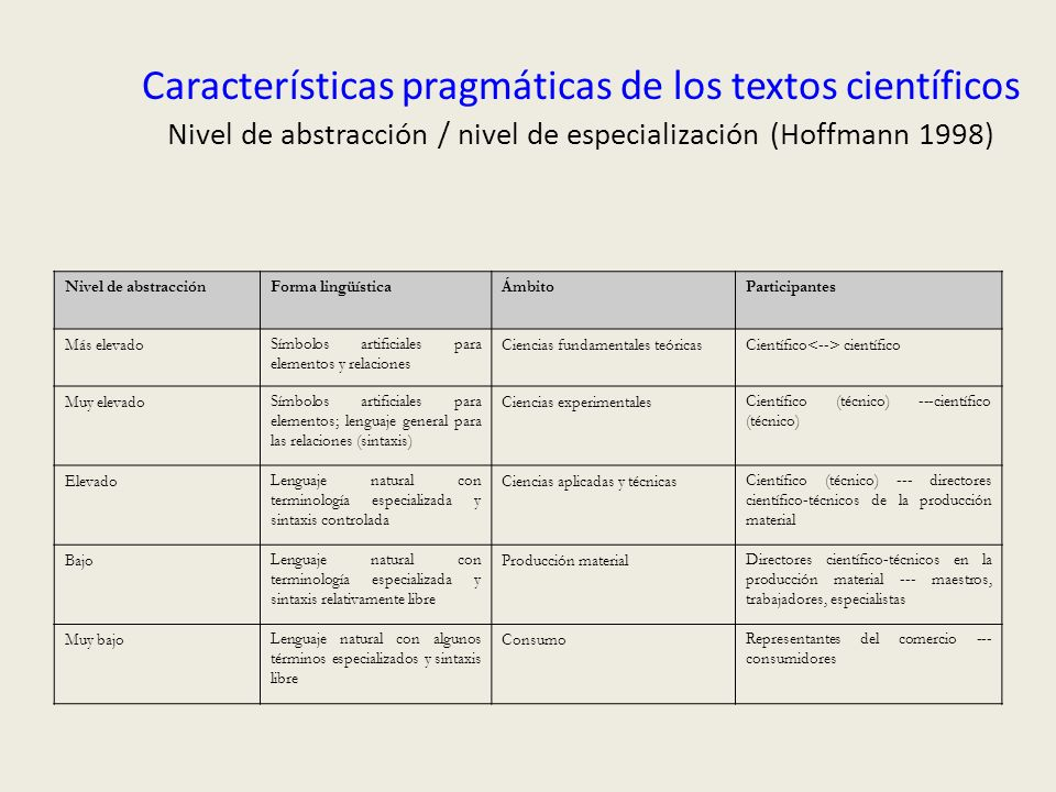 Características pragmáticas de los textos científicos Nivel de abstracción / nivel de especialización (Hoffmann 1998)