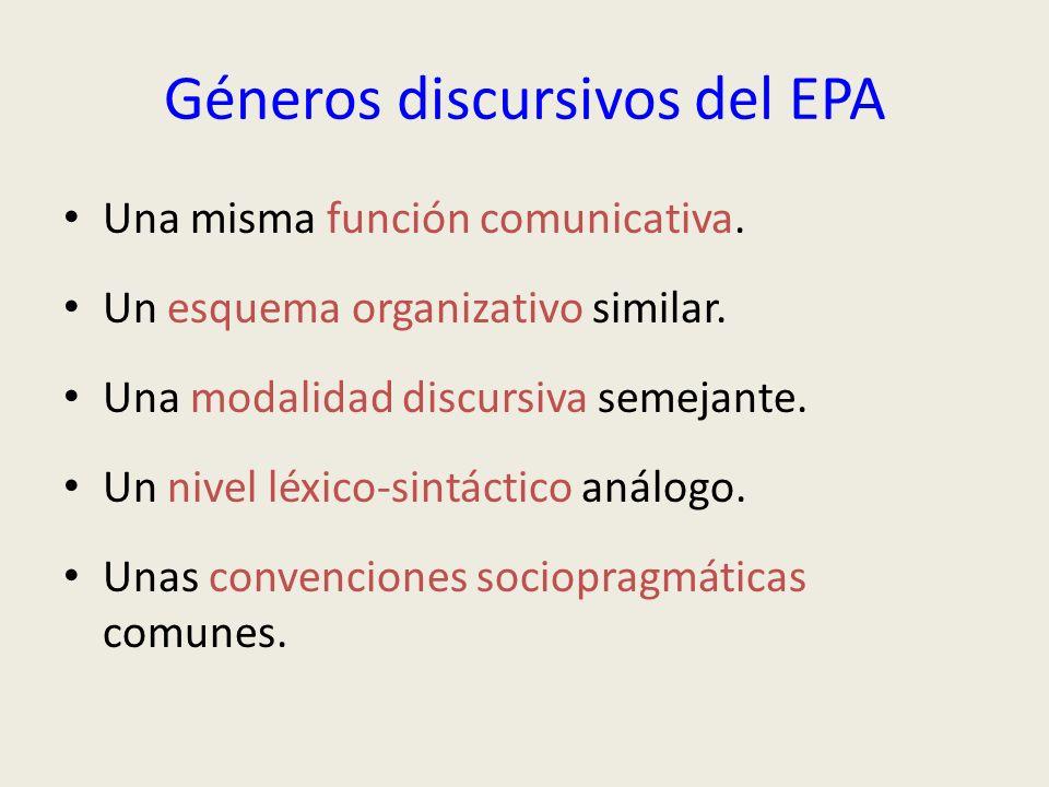 Géneros discursivos del EPA