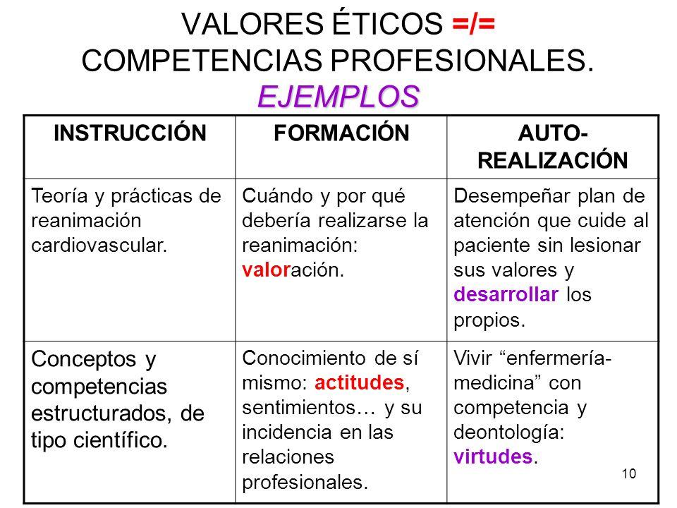 VALORES ÉTICOS =/= COMPETENCIAS PROFESIONALES. EJEMPLOS