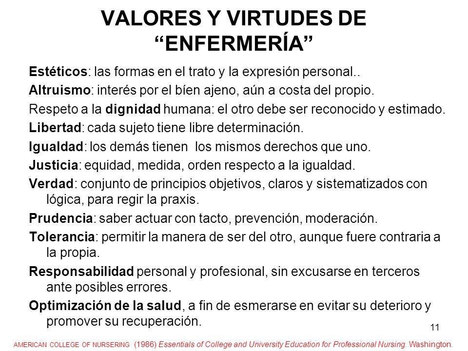 VALORES Y VIRTUDES DE ENFERMERÍA